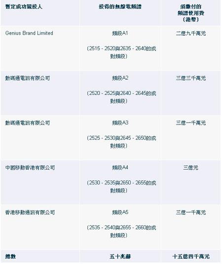 hk_lte.jpg